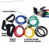 5 Resistance Bands for Yoga Exercises